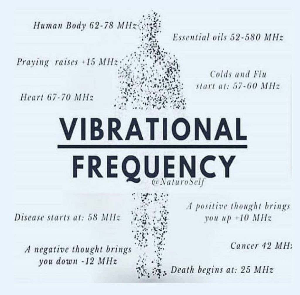 Frequency Therapies